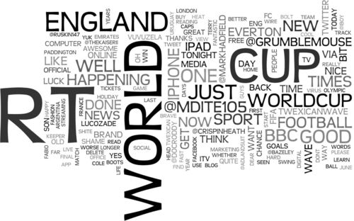 June tweet wordle